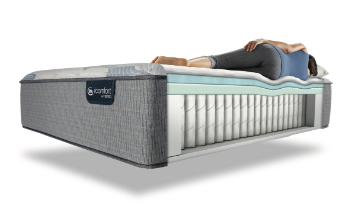 serta iComfort hybrid mattresses
